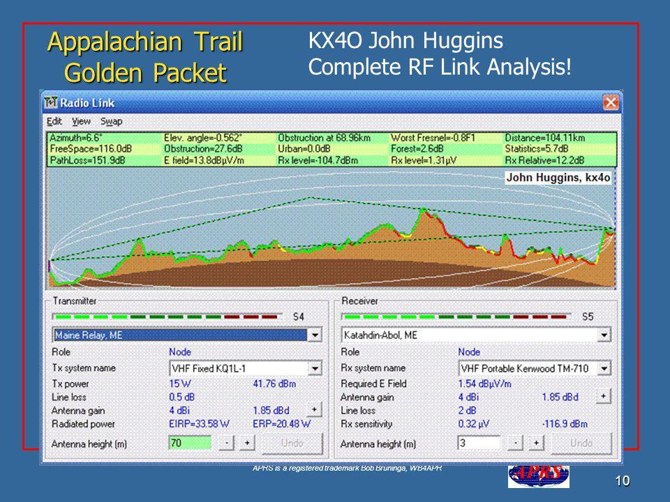 APRS is a registered trademark Bob Bruninga, WB4APR 10 Appalachian Trail Golden Packet KX4O John Huggins Complete RF Link Analysis!