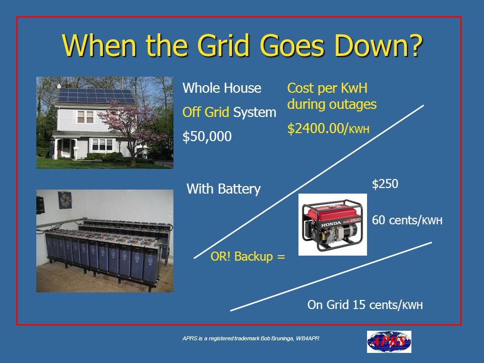 APRS is a registered trademark Bob Bruninga, WB4APR When the Grid Goes Down? Whole House Off Grid System $50,000 Cost per KwH during outages $2400.00/
