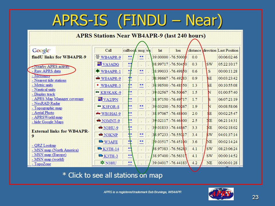 APRS is a registered trademark Bob Bruninga, WB4APR 23 APRS-IS (FINDU – Near) Google for USNA Buoy Select USNA-1 * Click to see all stations on map