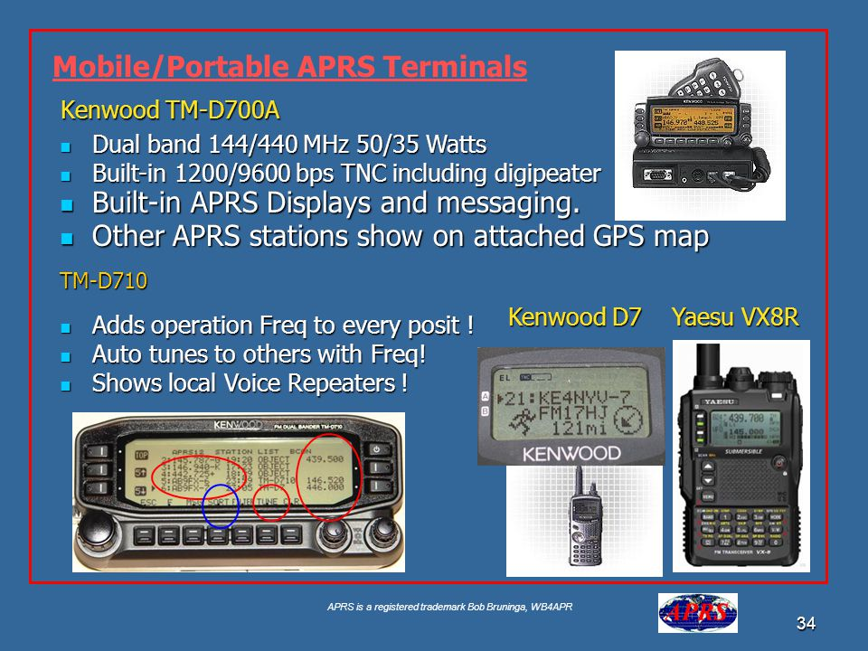 APRS is a registered trademark Bob Bruninga, WB4APR 34 Kenwood TM-D700A Built-in APRS Displays and messaging. Built-in APRS Displays and messaging. Ot