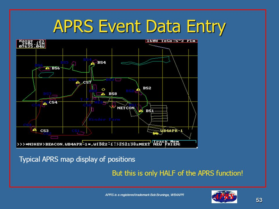 APRS is a registered trademark Bob Bruninga, WB4APR 53 APRS Event Data Entry Typical APRS map display of positions But this is only HALF of the APRS f