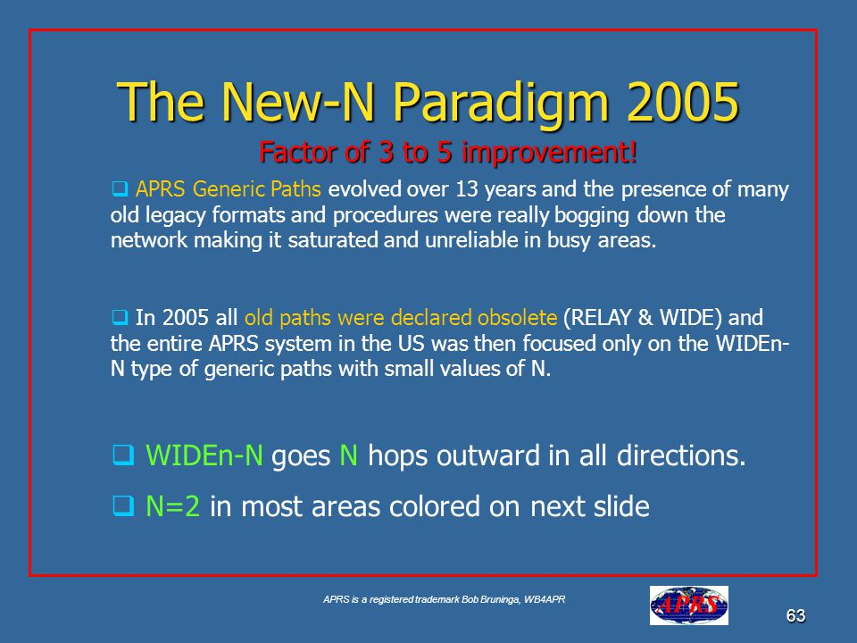 APRS is a registered trademark Bob Bruninga, WB4APR 63 The New-N Paradigm 2005 APRS Generic Paths evolved over 13 years and the presence of many old l