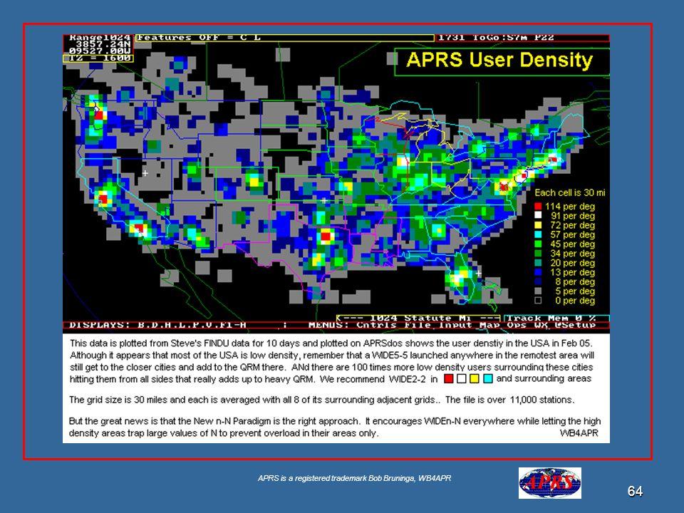 APRS is a registered trademark Bob Bruninga, WB4APR 64