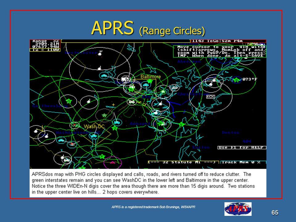 APRS is a registered trademark Bob Bruninga, WB4APR 65 APRS (Range Circles)