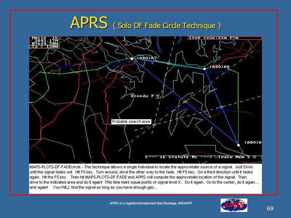 APRS is a registered trademark Bob Bruninga, WB4APR 69 APRS ( Solo DF Fade Circle Technique )
