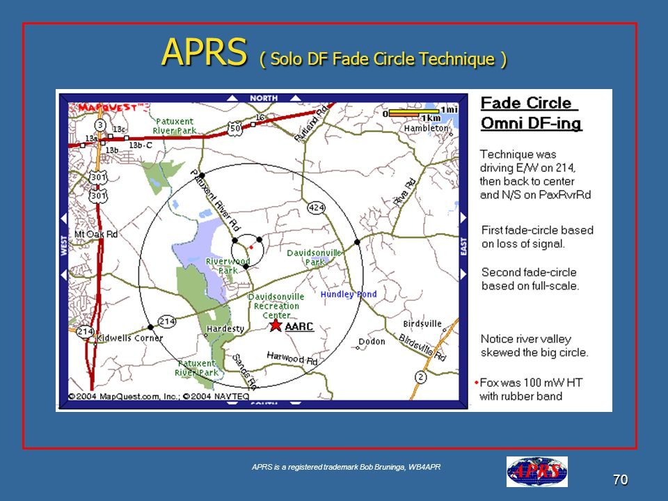 APRS is a registered trademark Bob Bruninga, WB4APR 70 APRS ( Solo DF Fade Circle Technique )