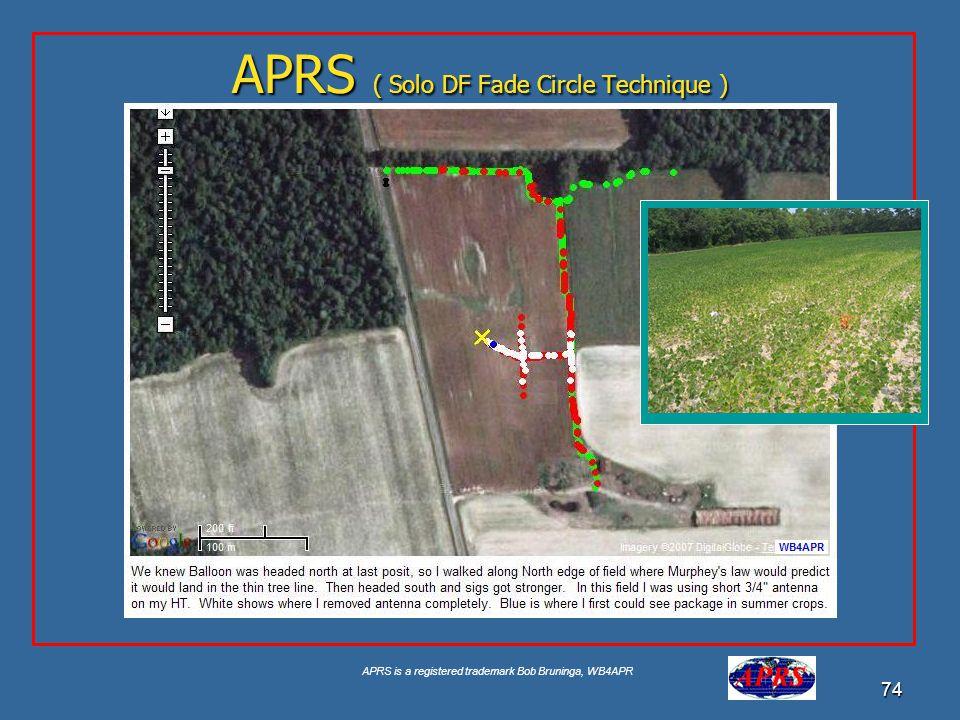 APRS is a registered trademark Bob Bruninga, WB4APR 74 APRS ( Solo DF Fade Circle Technique )