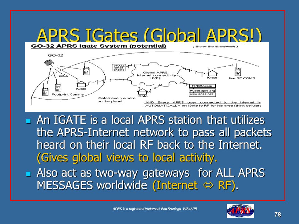 APRS is a registered trademark Bob Bruninga, WB4APR 78 APRS IGates (Global APRS!) An IGATE is a local APRS station that utilizes the APRS-Internet net