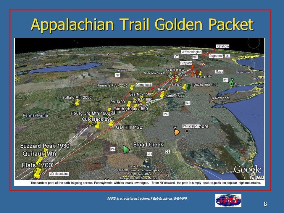 APRS is a registered trademark Bob Bruninga, WB4APR 8 Appalachian Trail Golden Packet