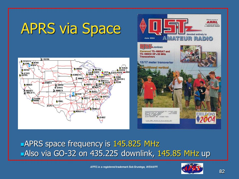 APRS is a registered trademark Bob Bruninga, WB4APR 82 APRS via Space APRS space frequency is 145.825 MHz APRS space frequency is 145.825 MHz Also via GO-32 on 435.225 downlink, 145.85 MHz up Also via GO-32 on 435.225 downlink, 145.85 MHz up
