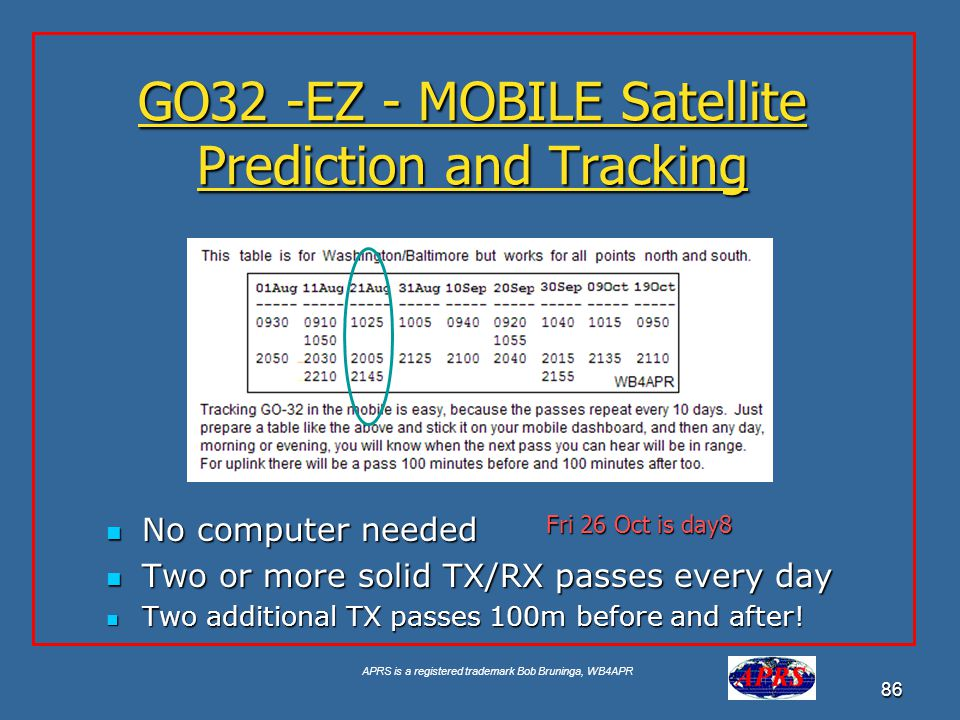 APRS is a registered trademark Bob Bruninga, WB4APR 86 GO32 -EZ - MOBILE Satellite Prediction and Tracking No computer needed No computer needed Two o