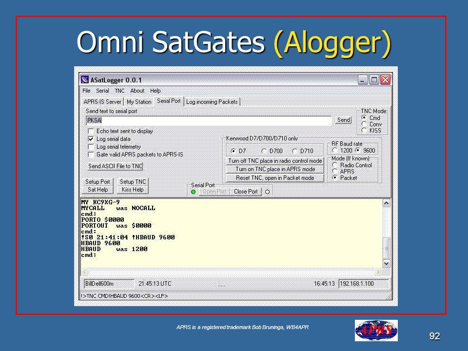 APRS is a registered trademark Bob Bruninga, WB4APR 92 Omni SatGates (Alogger)