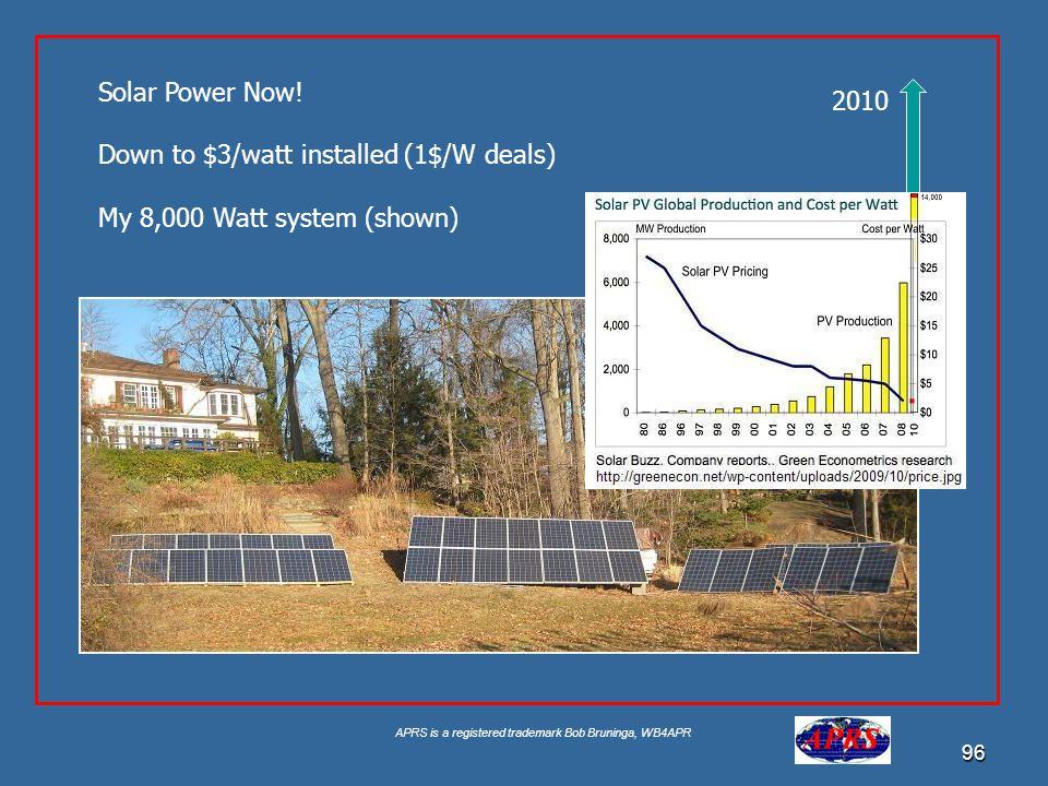 APRS is a registered trademark Bob Bruninga, WB4APR 96 2010 Solar Power Now! Down to $3/watt installed (1$/W deals) My 8,000 Watt system (shown)