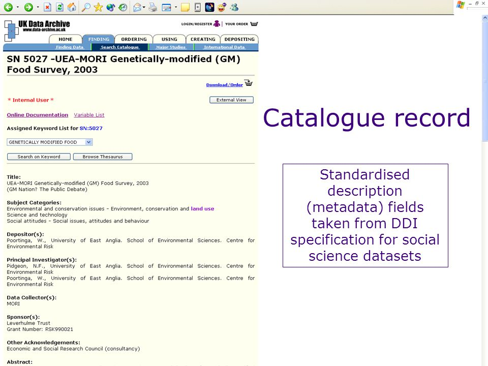 Standardised description (metadata) fields taken from DDI specification for social science datasets Catalogue record