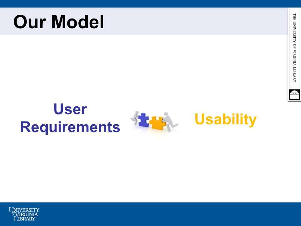 Our Model User Requirements Usability