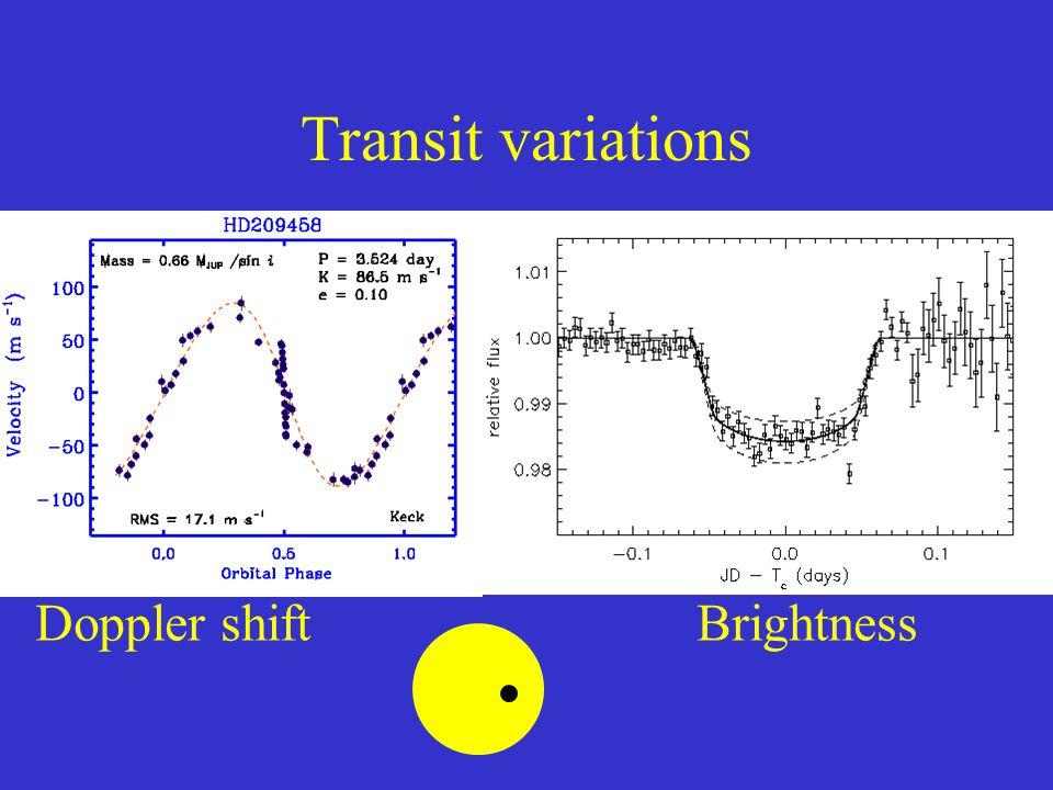 Transit variations Doppler shift Brightness