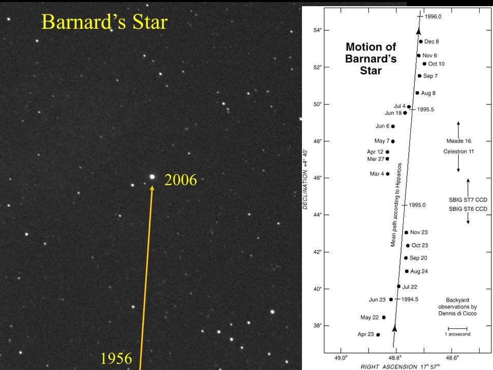1956 2006 Barnards Star