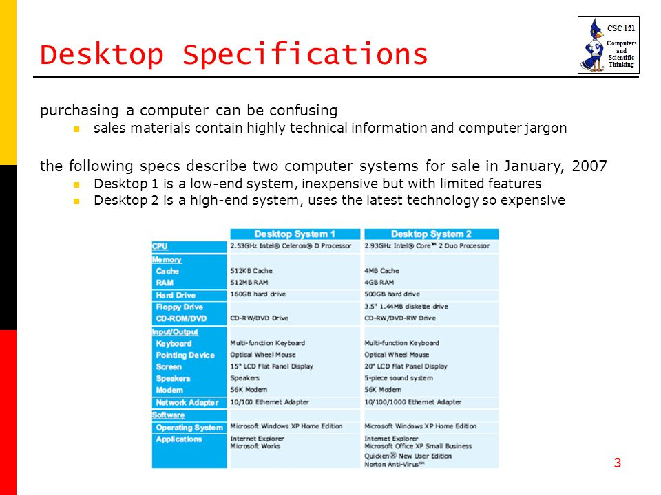 3 Desktop Specifications purchasing a computer can be confusing sales materials contain highly technical information and computer jargon the following