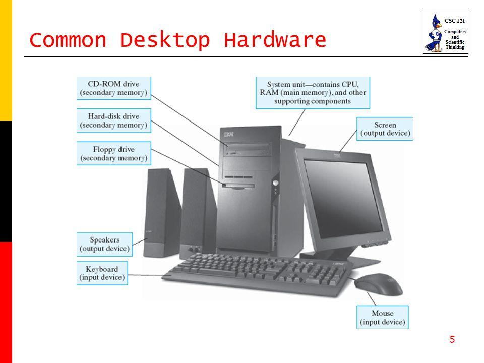 5 Common Desktop Hardware