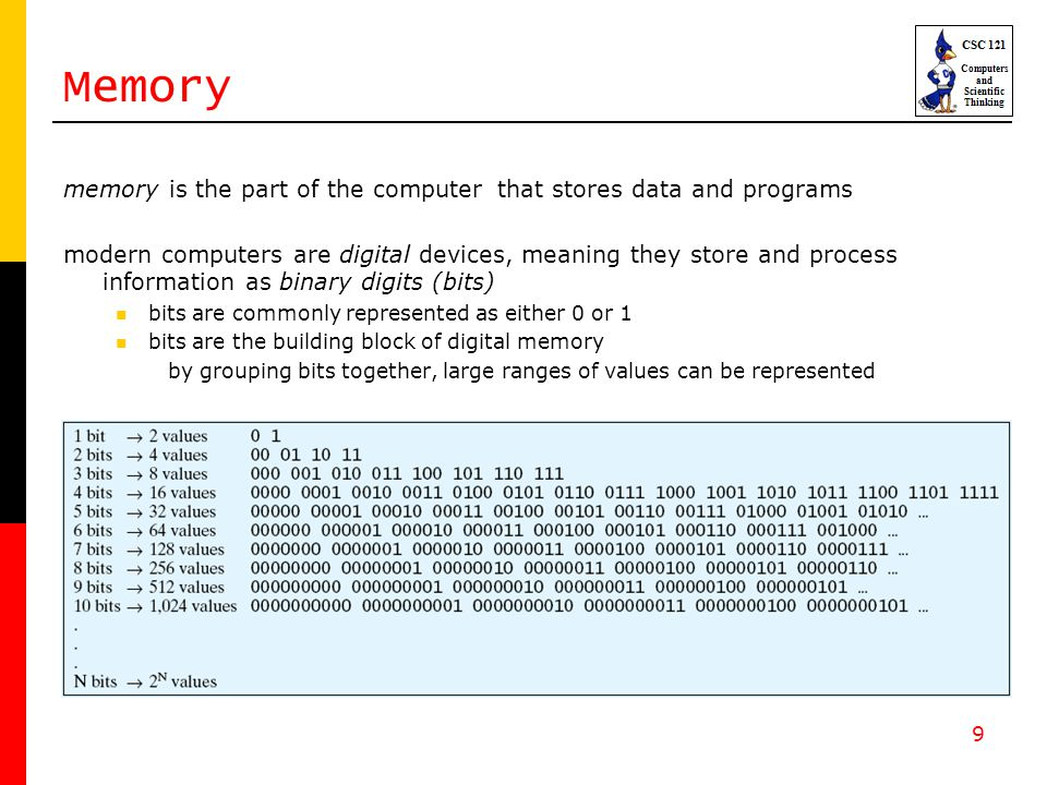 10 Memory (cont.) memory capacity is usually specified in bytes a byte is a collection of 8 bits – so can represent a range of 2 8 = 256 values large collections of bytes can be specified using prefixes since a byte is sufficient to represent a single character, can think of memory in terms of text a kilobyte can store a few paragraphs (roughly 1 thousand characters) a megabyte can store a book (roughly 1 million characters) a gigabyte can store a small library (roughly 1 billion characters) a terabyte can store a book repository (roughly 1 trillion characters)
