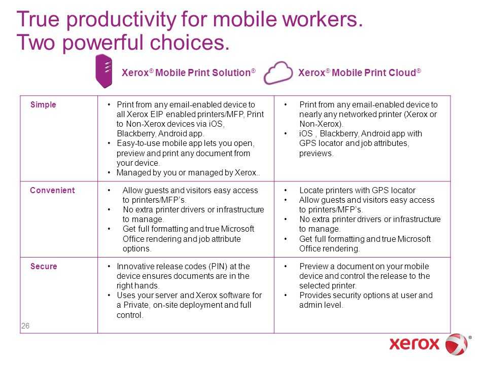 True productivity for mobile workers. Two powerful choices. 26 SimplePrint from any email-enabled device to all Xerox EIP enabled printers/MFP, Print