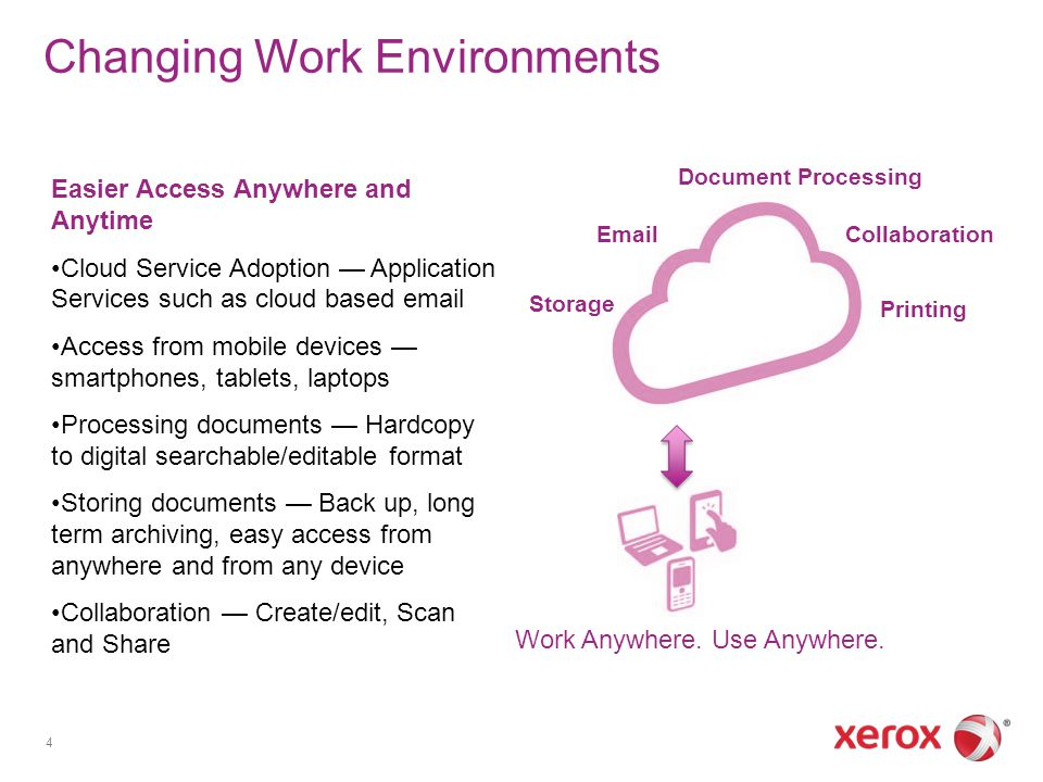 Changing Work Environments Easier Access Anywhere and Anytime Cloud Service Adoption Application Services such as cloud based email Access from mobile