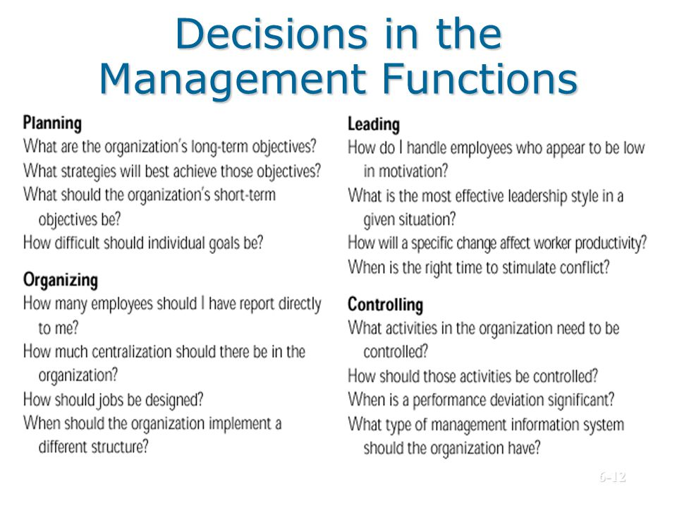 Decisions in the Management Functions © Prentice Hall, 20026-12