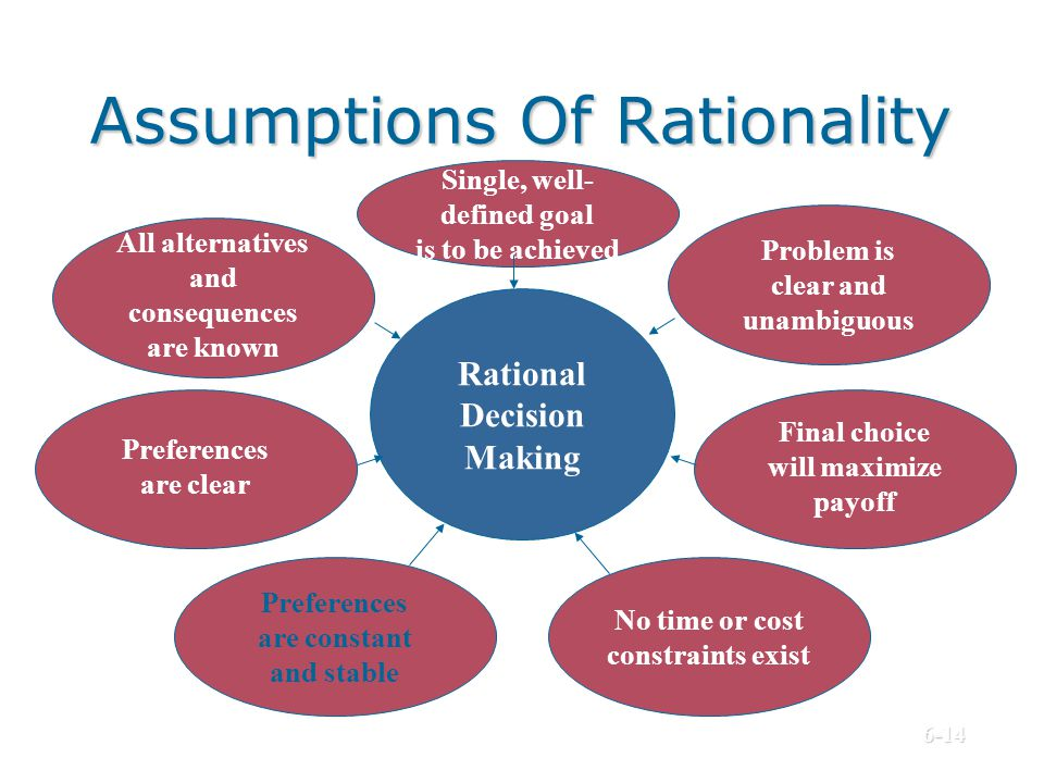 Assumptions Of Rationality Rational Decision Making Problem is clear and unambiguous Single, well- defined goal is to be achieved All alternatives and