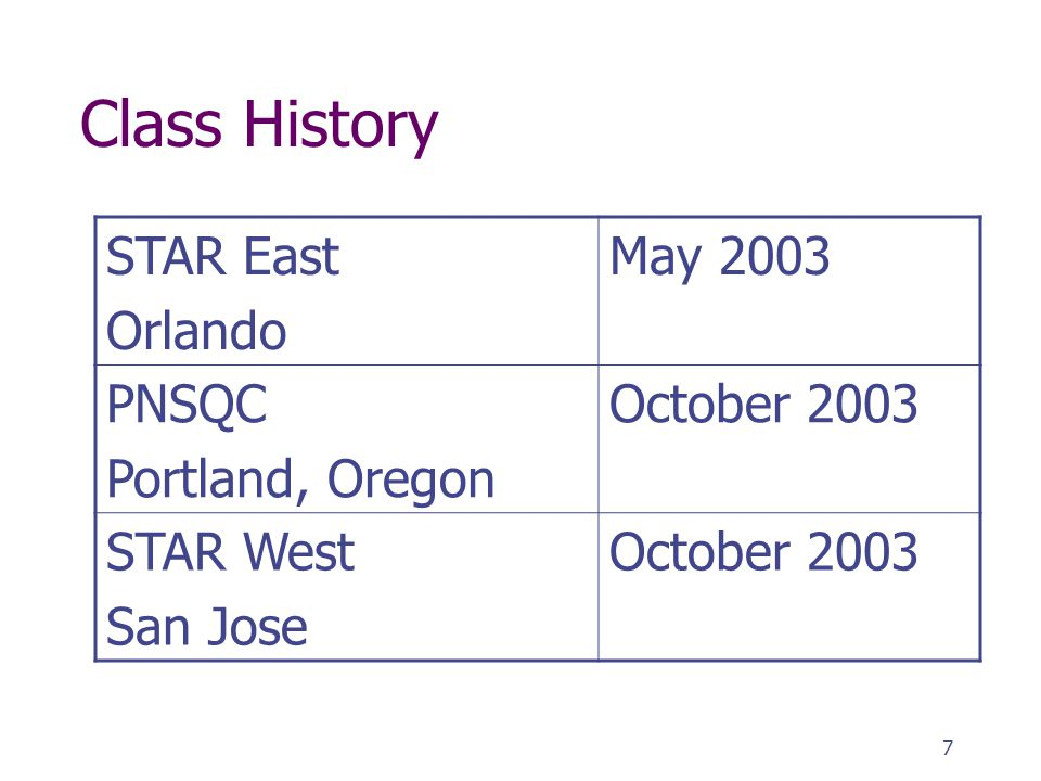7 Class History STAR East Orlando May 2003 PNSQC Portland, Oregon October 2003 STAR West San Jose October 2003