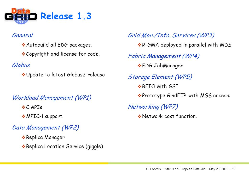 C. Loomis – Status of European DataGrid – May 23, 2002 – 19 Release 1.3 General Autobuild all EDG packages. Copyright and license for code. Globus Upd