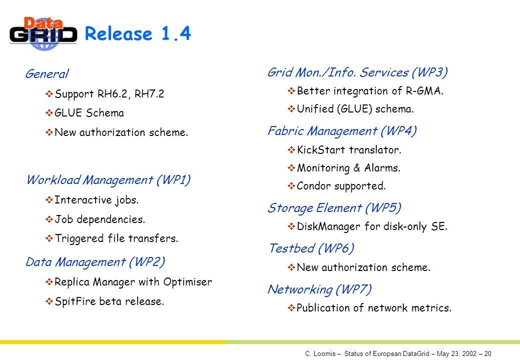 C. Loomis – Status of European DataGrid – May 23, 2002 – 20 Release 1.4 General Support RH6.2, RH7.2 GLUE Schema New authorization scheme. Workload Ma