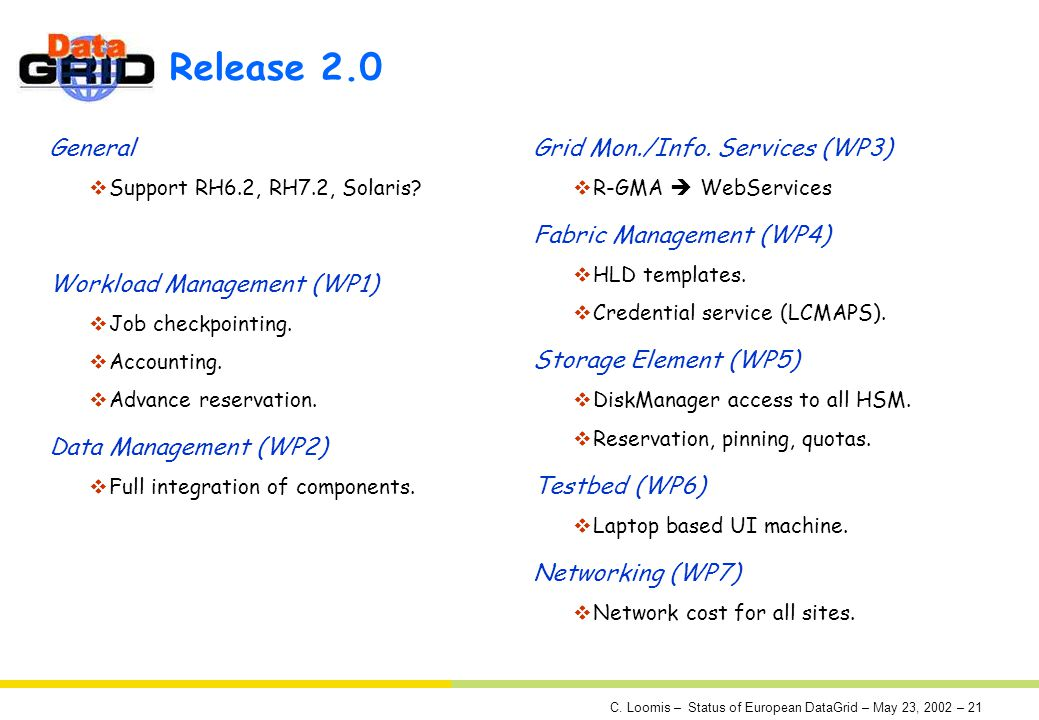 C. Loomis – Status of European DataGrid – May 23, 2002 – 21 Release 2.0 General Support RH6.2, RH7.2, Solaris? Workload Management (WP1) Job checkpoin