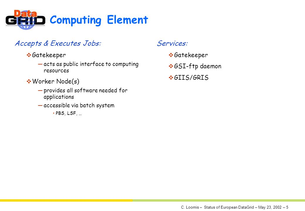 C. Loomis – Status of European DataGrid – May 23, 2002 – 5 Computing Element Accepts & Executes Jobs: Gatekeeper acts as public interface to computing