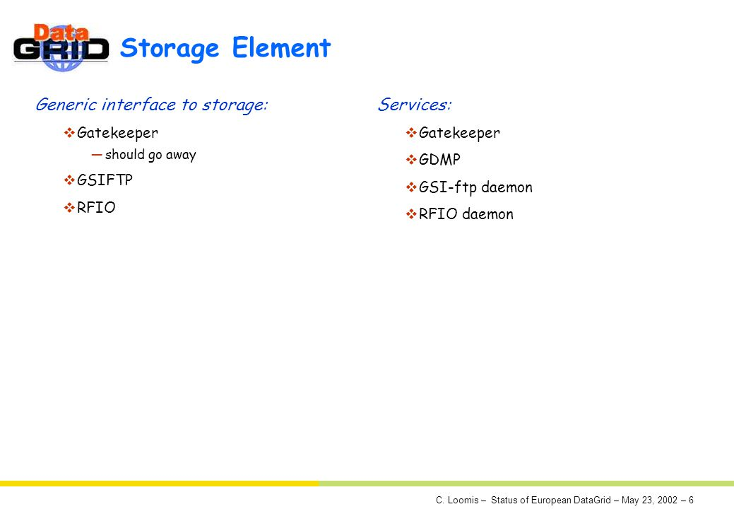 C. Loomis – Status of European DataGrid – May 23, 2002 – 6 Storage Element Generic interface to storage: Gatekeeper should go away GSIFTP RFIO Service