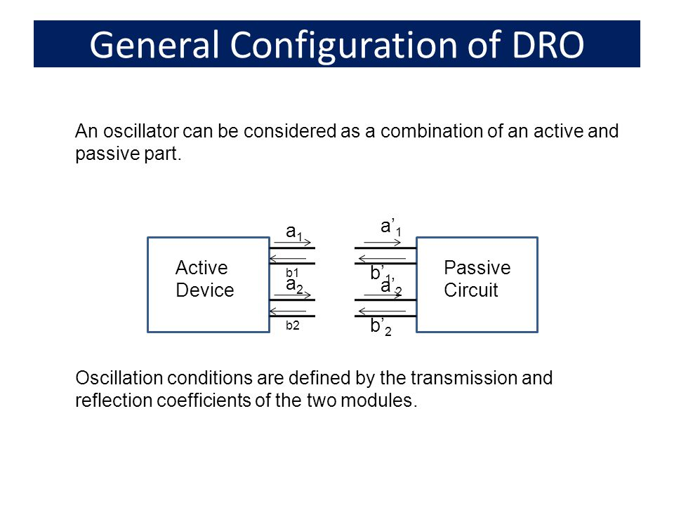 General Configuration of DRO Active Device Passive Circuit a1a1 a1a1 b1b1 b1 a2a2 a2a2 b2b2 b2 An oscillator can be considered as a combination of an active and passive part.
