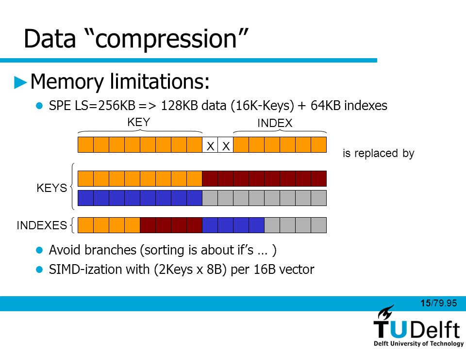 15/79.95 Memory limitations: SPE LS=256KB => 128KB data (16K-Keys) + 64KB indexes Avoid branches (sorting is about ifs … ) SIMD-ization with (2Keys x 8B) per 16B vector Data compression KEYS INDEXES KEY XX INDEX is replaced by