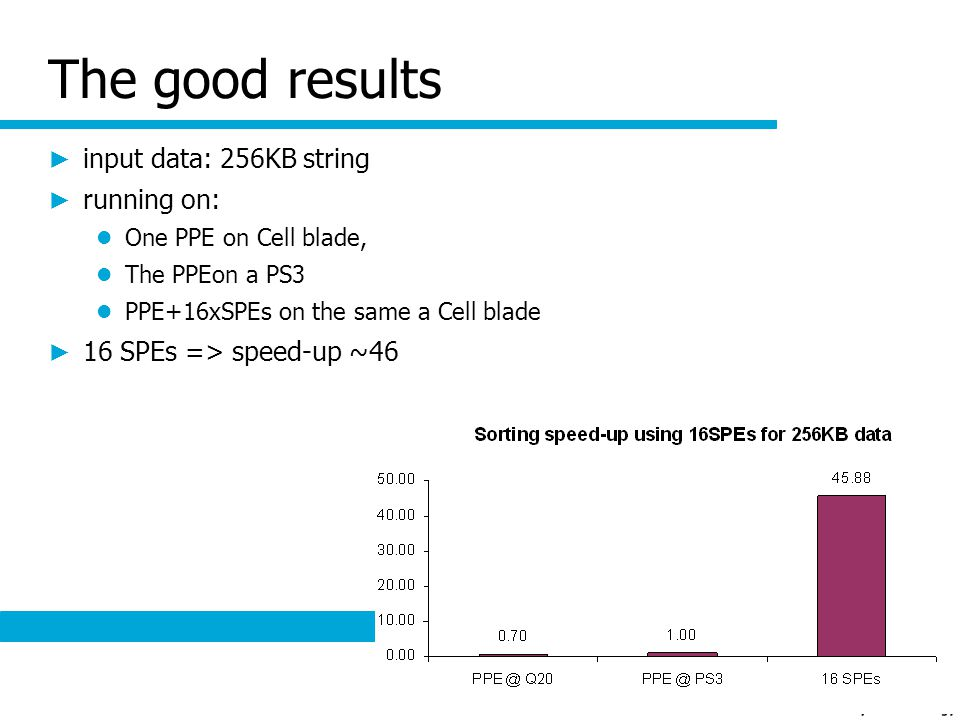 17/79.95 The good results input data: 256KB string running on: One PPE on Cell blade, The PPEon a PS3 PPE+16xSPEs on the same a Cell blade 16 SPEs => speed-up ~46