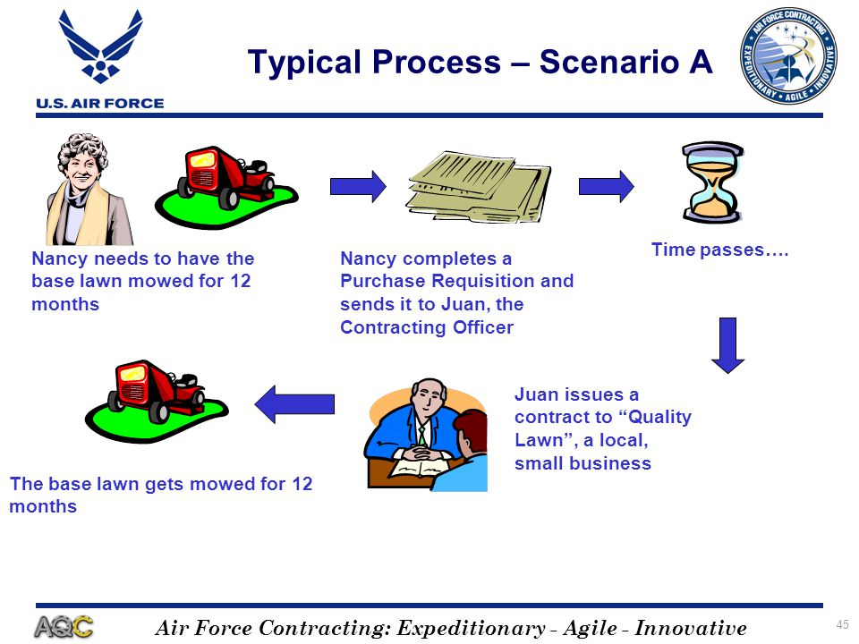 Air Force Contracting: Expeditionary - Agile - Innovative 45 Typical Process – Scenario A Nancy needs to have the base lawn mowed for 12 months Nancy