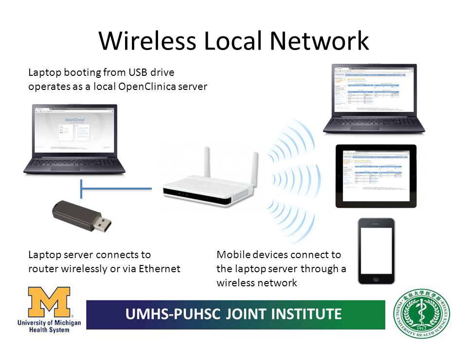 Wireless Local Network Laptop booting from USB drive operates as a local OpenClinica server Laptop server connects to router wirelessly or via Etherne