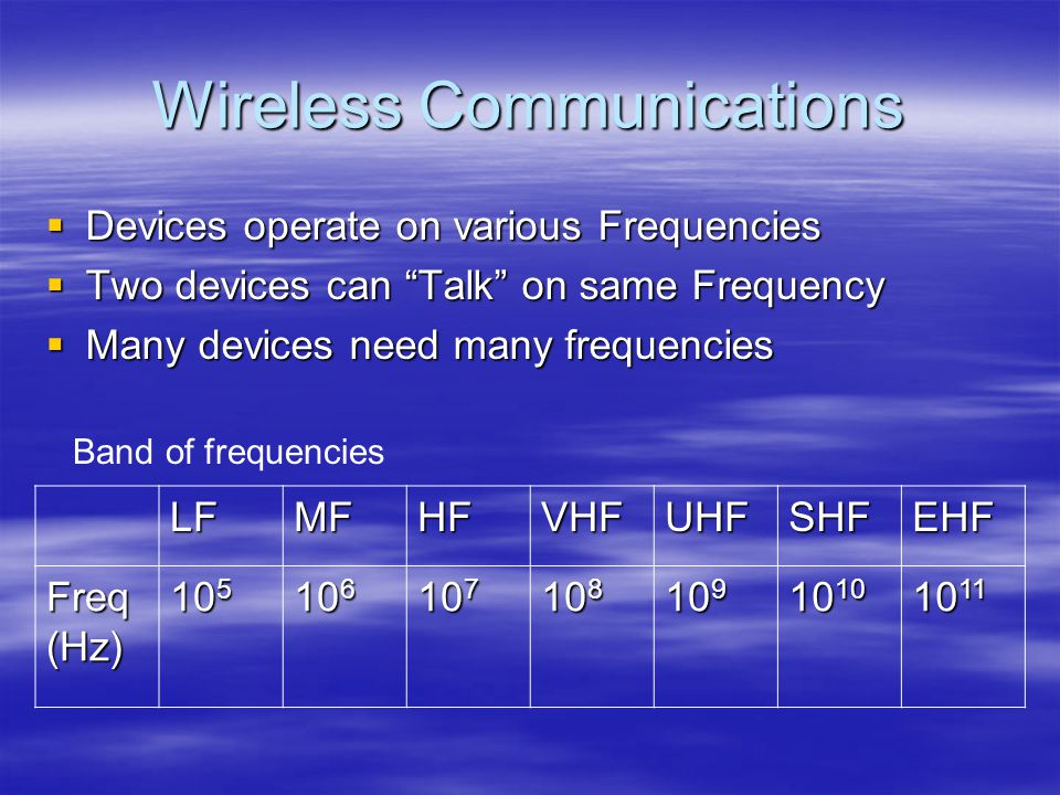 Wireless Communications Devices operate on various Frequencies Devices operate on various Frequencies Two devices can Talk on same Frequency Two devic