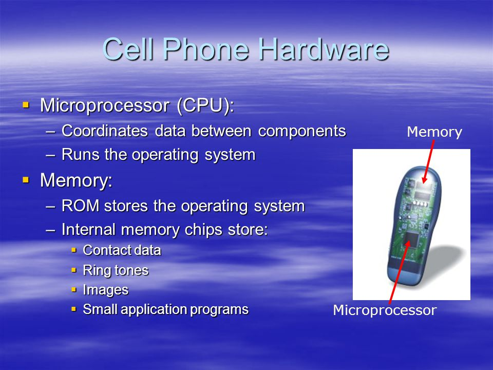 Cell Phone Hardware Microprocessor (CPU): Microprocessor (CPU): –Coordinates data between components –Runs the operating system Memory: Memory: –ROM stores the operating system –Internal memory chips store: Contact data Contact data Ring tones Ring tones Images Images Small application programs Small application programs Microprocessor Memory