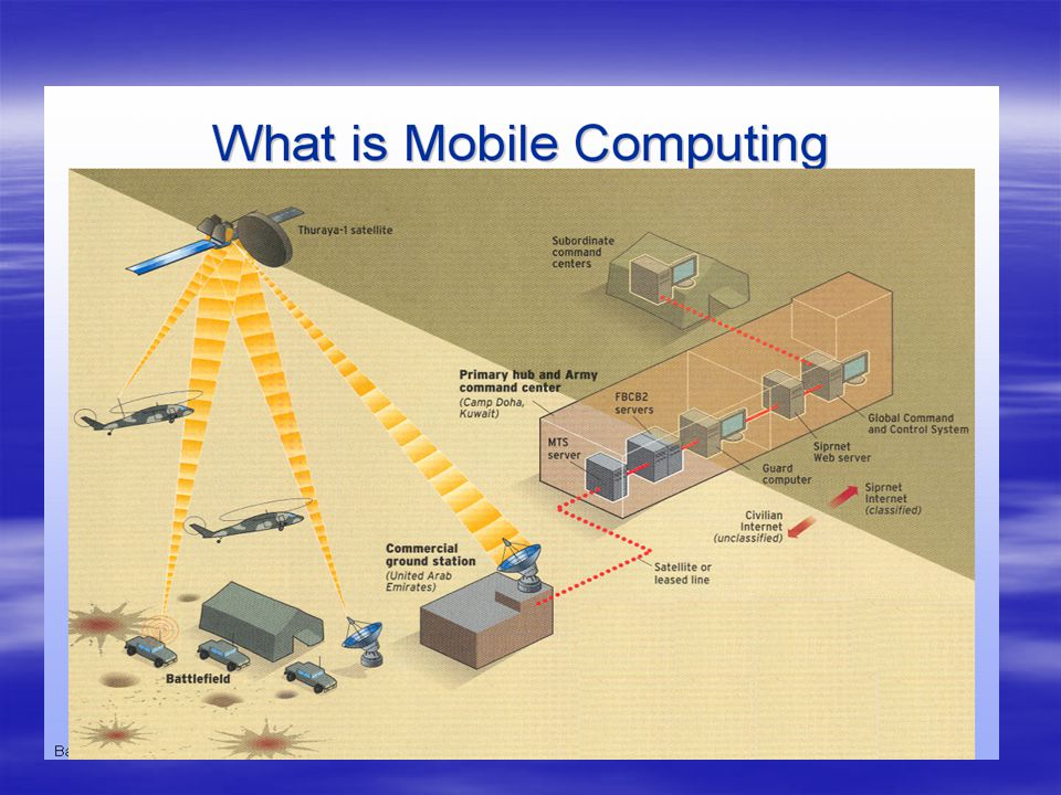 Lecture 1: Summary Questions What are the various mobile computing devices.