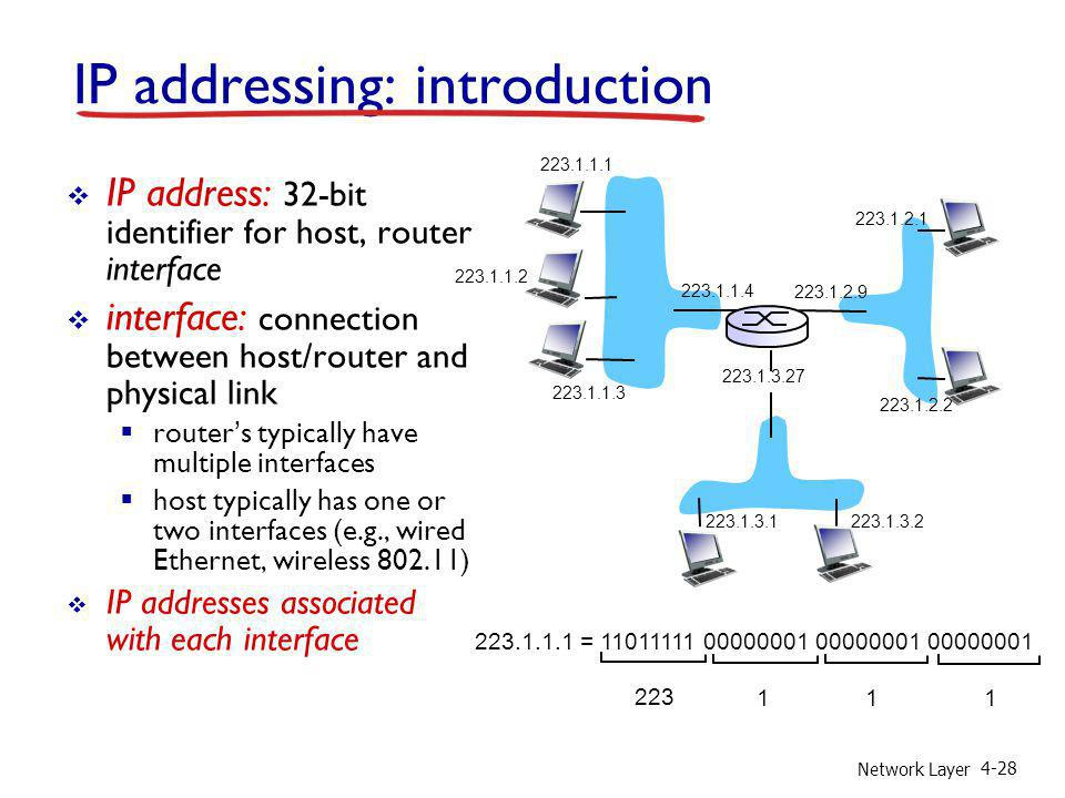 Network Layer 4-28 IP addressing: introduction IP address: 32-bit identifier for host, router interface interface: connection between host/router and physical link routers typically have multiple interfaces host typically has one or two interfaces (e.g., wired Ethernet, wireless 802.11) IP addresses associated with each interface 223.1.1.1 223.1.1.2 223.1.1.3 223.1.1.4 223.1.2.9 223.1.2.2 223.1.2.1 223.1.3.2 223.1.3.1 223.1.3.27 223.1.1.1 = 11011111 00000001 00000001 00000001 223 111