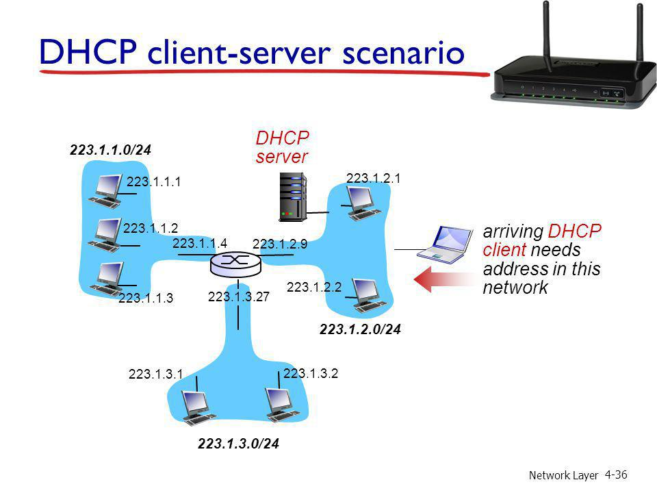 Network Layer 4-36 DHCP client-server scenario 223.1.1.0/24 223.1.2.0/24 223.1.3.0/24 223.1.1.1 223.1.1.3 223.1.1.4 223.1.2.9 223.1.3.2 223.1.3.1 223.