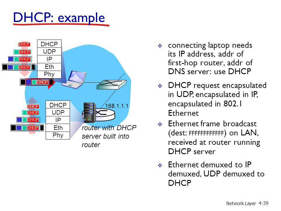 Network Layer 4-39 connecting laptop needs its IP address, addr of first-hop router, addr of DNS server: use DHCP router with DHCP server built into r