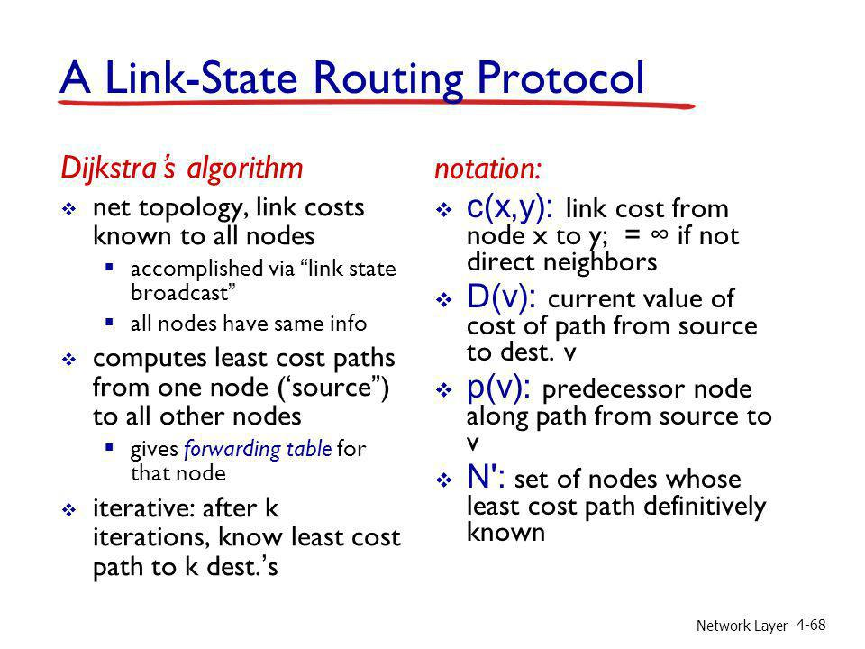 Network Layer 4-68 A Link-State Routing Protocol Dijkstras algorithm net topology, link costs known to all nodes accomplished via link state broadcast