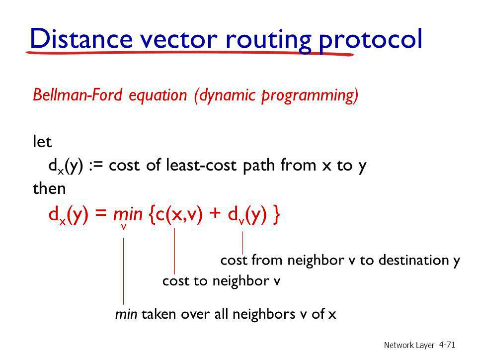 Network Layer 4-71 Distance vector routing protocol Bellman-Ford equation (dynamic programming) let d x (y) := cost of least-cost path from x to y the