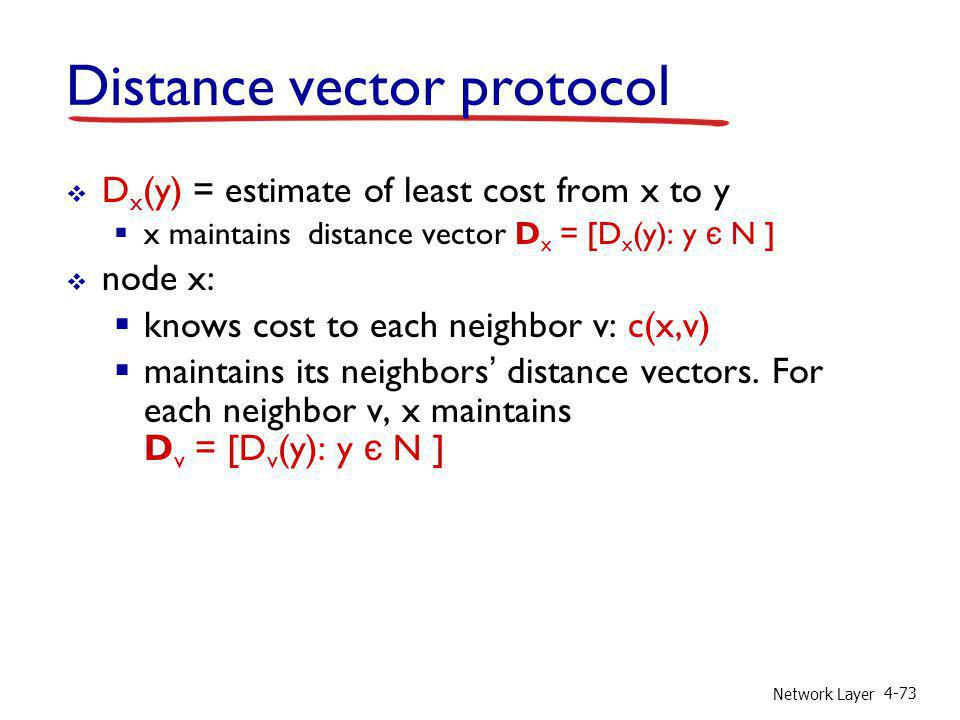 Network Layer 4-73 Distance vector protocol D x (y) = estimate of least cost from x to y x maintains distance vector D x = [D x (y): y є N ] node x: k