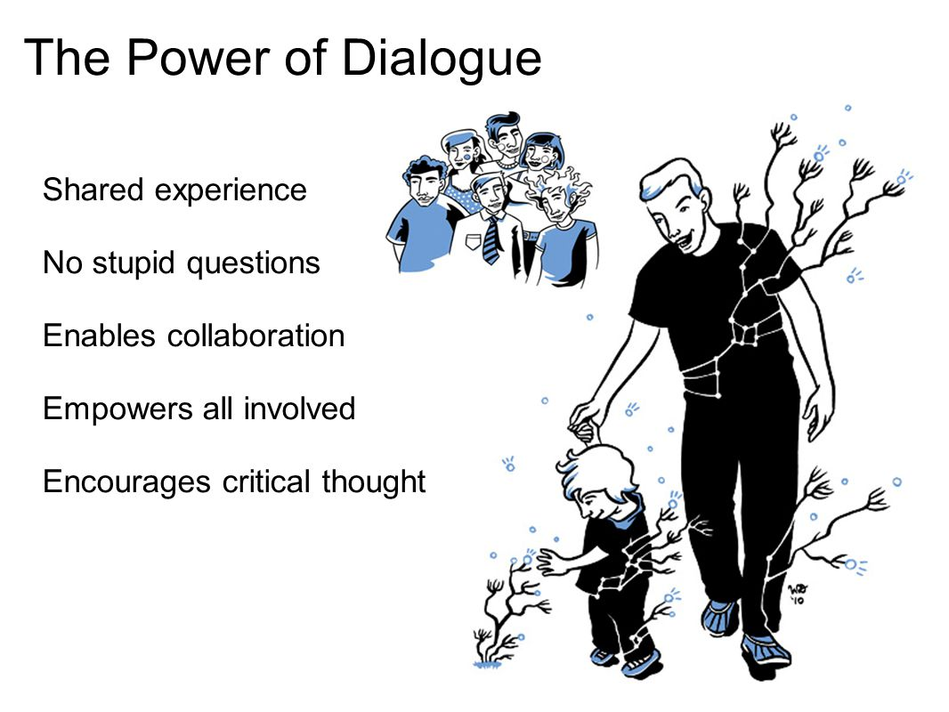 The Power of Dialogue Shared experience No stupid questions Enables collaboration Empowers all involved Encourages critical thought