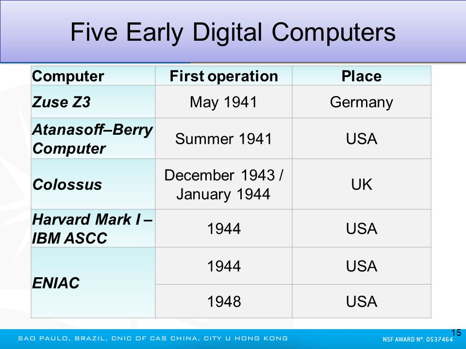 Five Early Digital Computers 15 ComputerFirst operationPlace Zuse Z3May 1941Germany Atanasoff–Berry Computer Summer 1941USA Colossus December 1943 / J